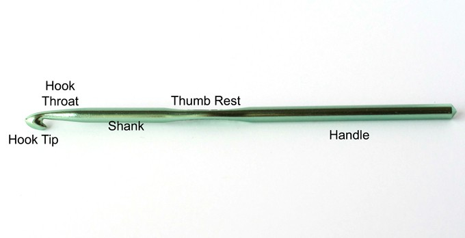 Parts of a Crochet Hook