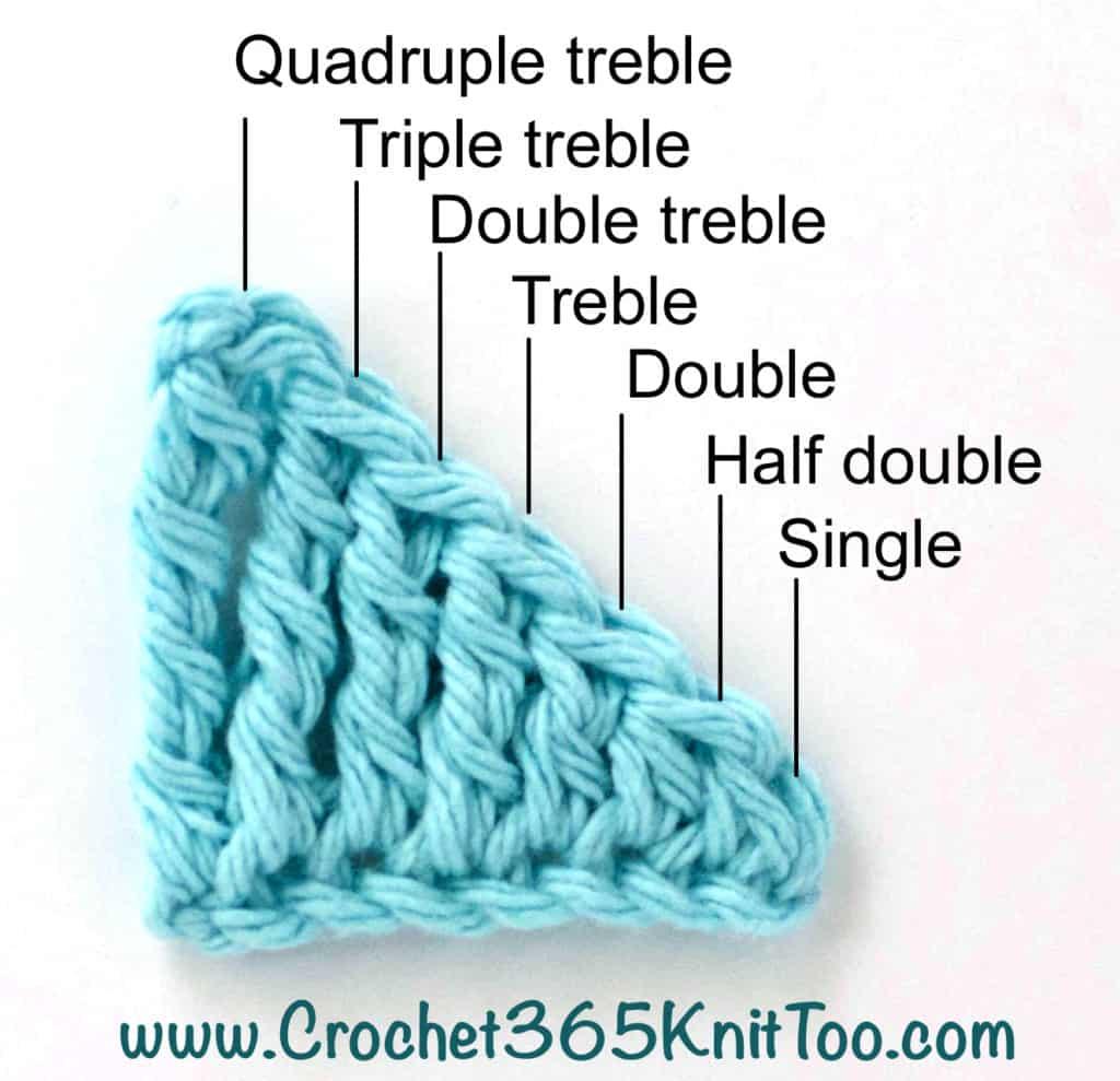 blue crochet swatch showing stitch heights