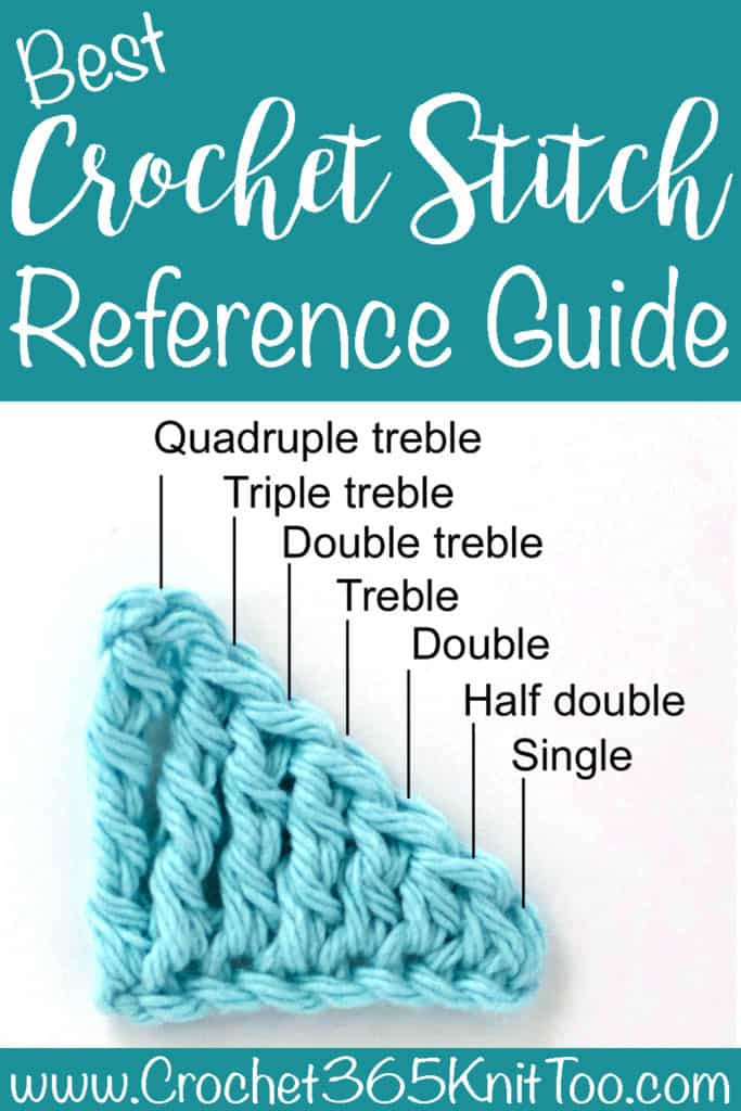 Graphic of labeled crochet stitches in blue yarn