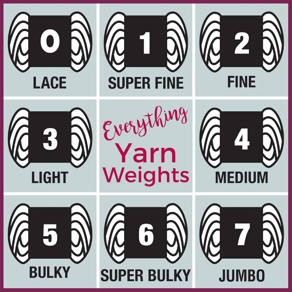 Yarn weights chart