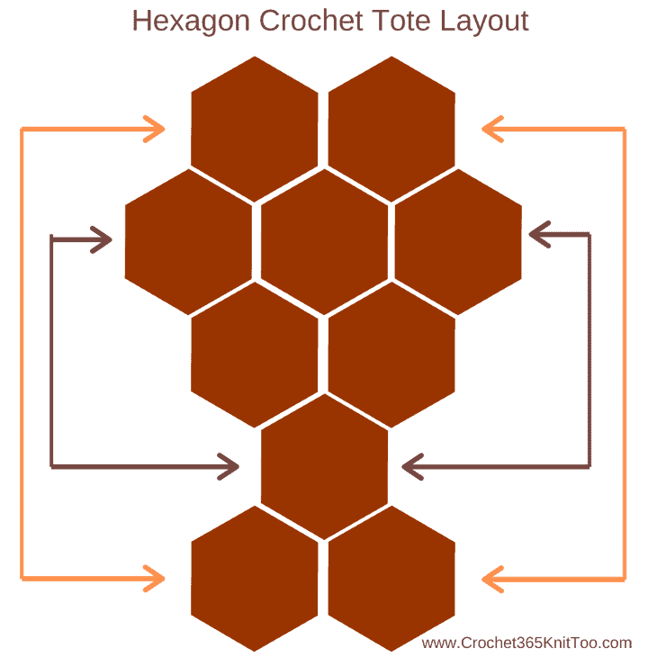 Diagram for hexagon bag