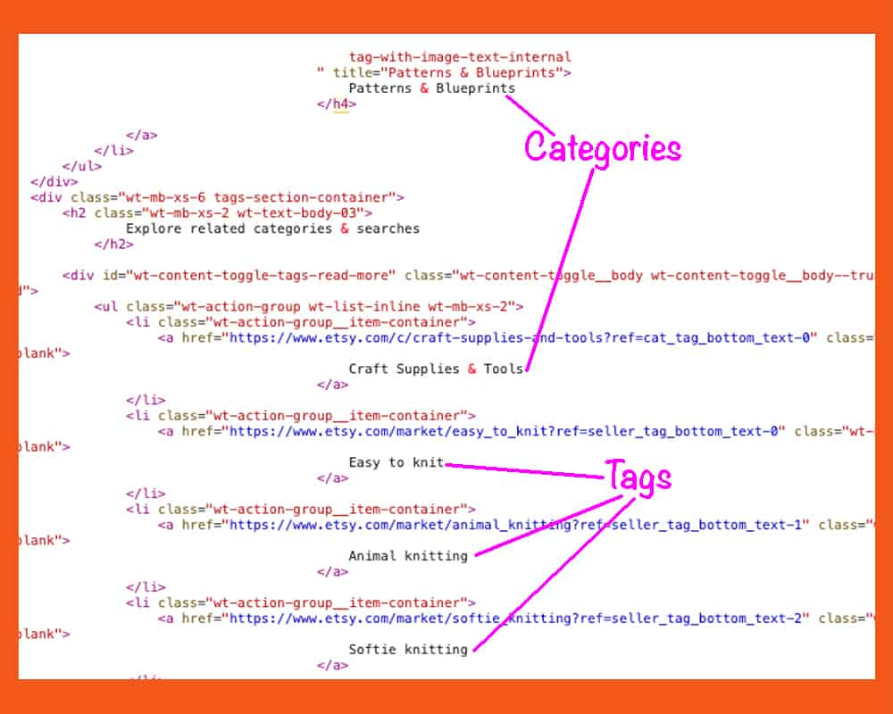 Graphic of Etsy Listing Code